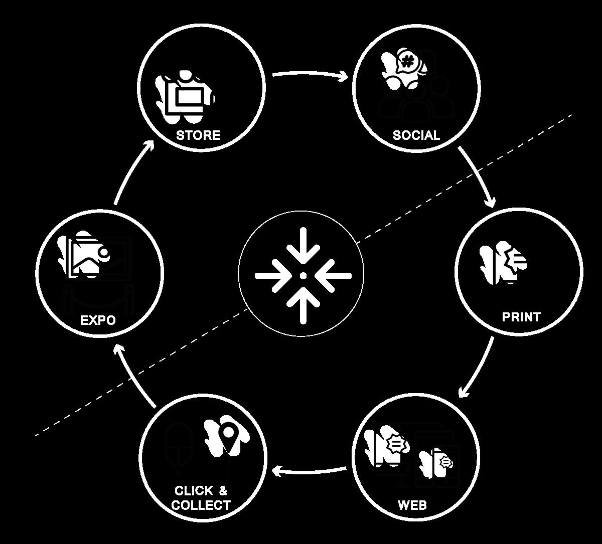 Signalétique -illustrateur-graphiste-lyon -abys